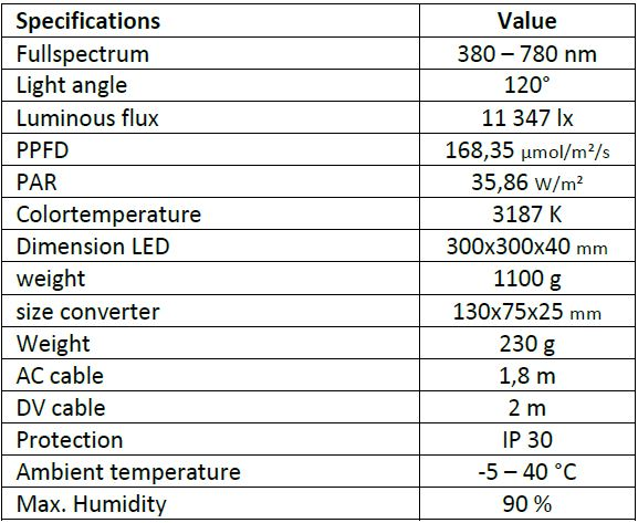 LED product specifications english 01