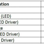 LED product specifications english 02