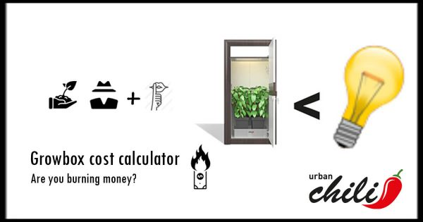 growbox cost calculator