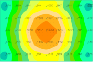 urban Chili PAR Lichtleistung Diagramm 65W 20cm