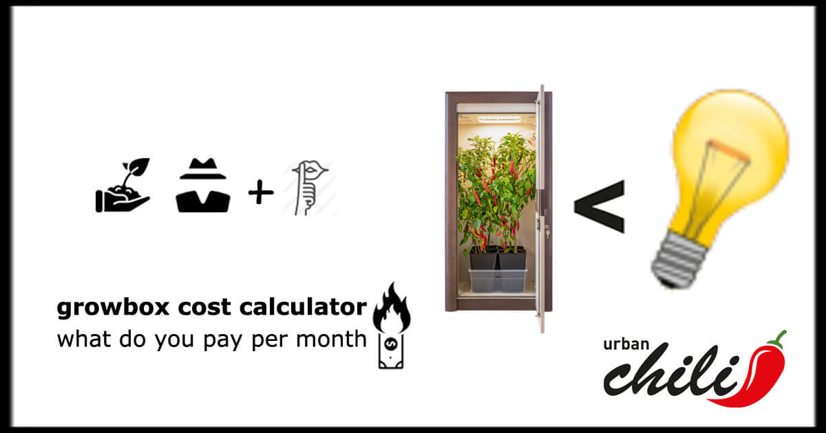 growbox cost calculator